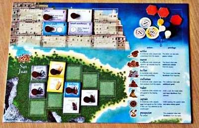 puerto rico plancia giocatore