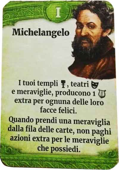 through the ages michelangelo